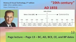 Overview of BC, AD, BCE, CE dates