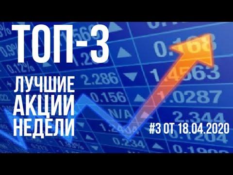 ТОП-3: разбираем три лучшие российские акции прошедшей недели: Меридиан, Банк Авангард, Beluga
