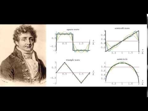 Antecedentes: Matemáticas Avanzadas