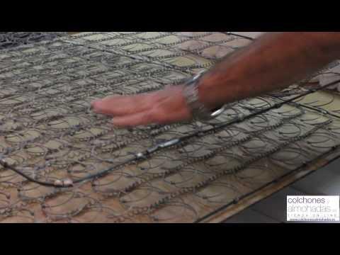 Colchón de muelles ensacados vs bicónicos   ColchonesKyrios.es