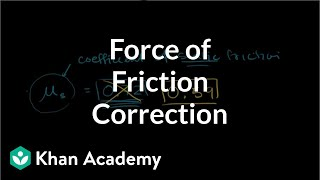 Correction to Force of Friction Keeping the Block Stationary