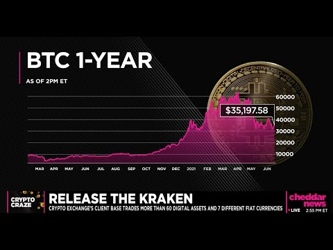 Bitcoin generator niciun studiu
