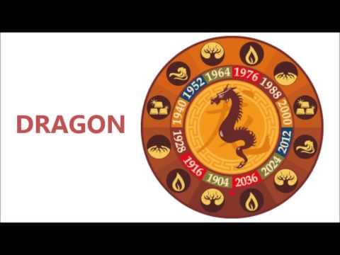 28 август гороскоп на 2012 год