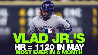 Guerrero Jr. breaks league-wide record with HR