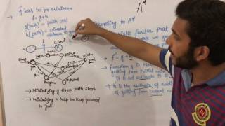 Artificial intelligence 17 A* A star algorithm in ai   lecture   tutorial   sanjaypathakjec