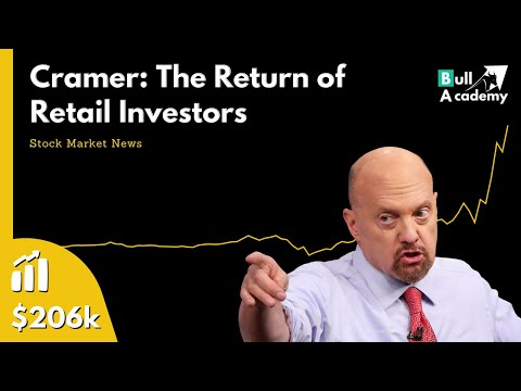 , title : 'The Future of Investing is Retail  -  Stock Market