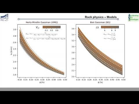 Pre-ACT Webinar #4 (13 May) - Part 1: Deep learning a pore-elastic rock physics model for pressure and saturation discrimination (Wolfgang Weinzierl, GFZ) Part 2: Bayesian rock physics inversion for monitoring: CO2 saturation, distribution and pore pressure estimates (Bastien Dupuy, SINTEF)