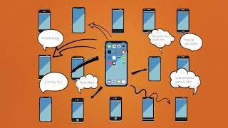 VirtualNet Marketing Digital - Video - 1