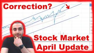 Going Up or Down? Stock Market (S&P 500, DJI, NDX) Dow Jones/Nasdaq/Stock Trading/Investing/ Finance