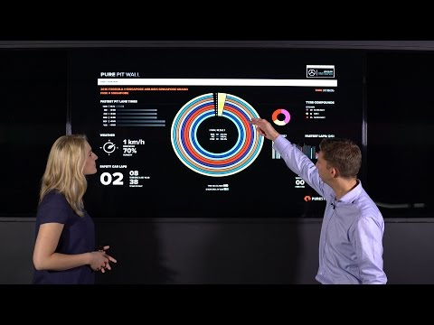 Exclusive Pit Wall Insight: Key Singapore GP battles explained