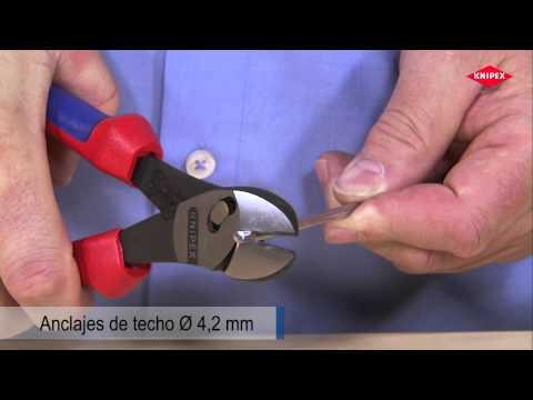 Knipex TwinForce (Español)