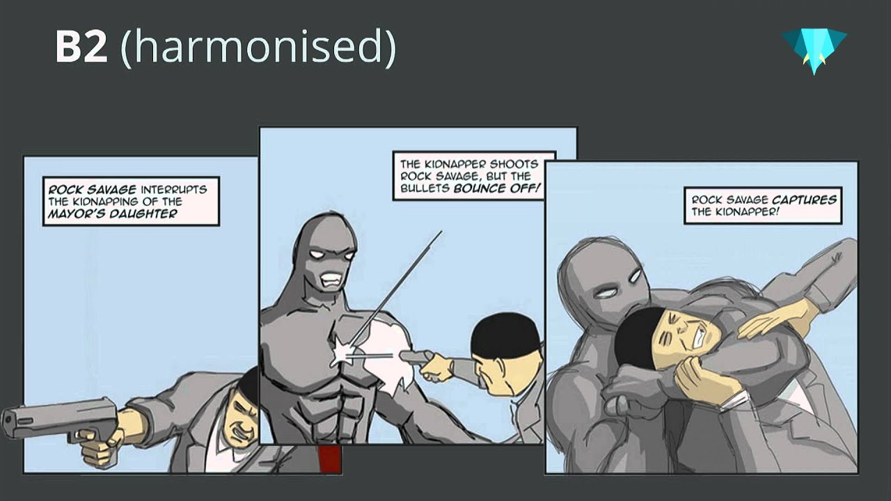 Git Workflow and Comic Book Continuity