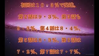 mqdefault - 白衣の戦士!,最終回視聴率,中条あやみ,水川あさみ,W主演,「白衣の戦士!」,最終回視聴率は,9・6%,話題,動画