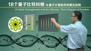Teacher Li Yongle talks about quantum entangled state and superposition state (2018 latest)