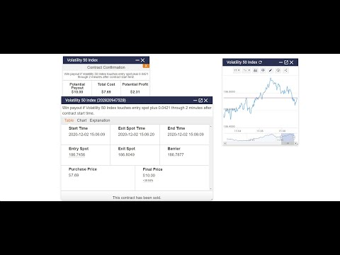 30 minute strategy for binary options