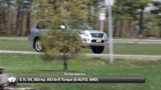 2008 Lexus LX 570 Used Car Report