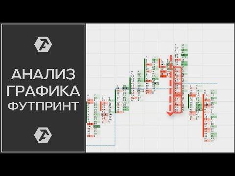 Сайты с сигналами для бинарных опционов