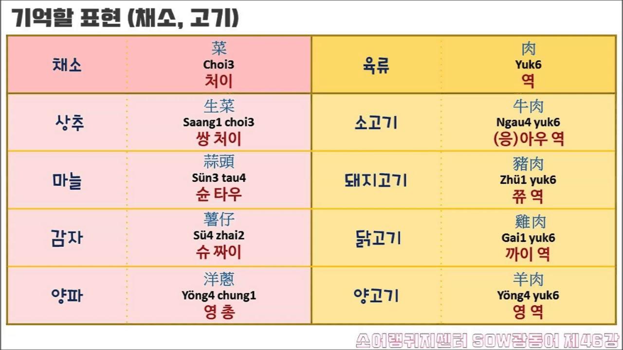 "SOW 소어 광동어 제46강 ""재래시장1"""