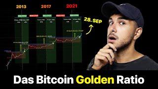 Kann Bitcoin wieder 20k erreichen