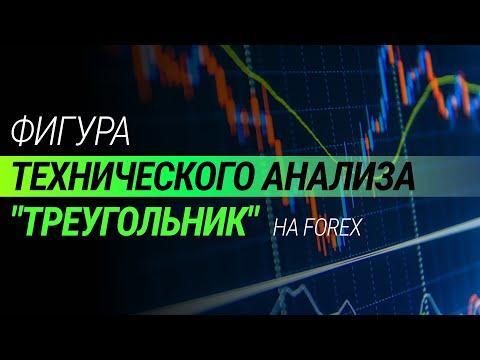 "Фигура технического анализа ""Треугольник"" (Форекс, Forex)"