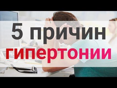 Mexidol Hüpertensiivne kriis