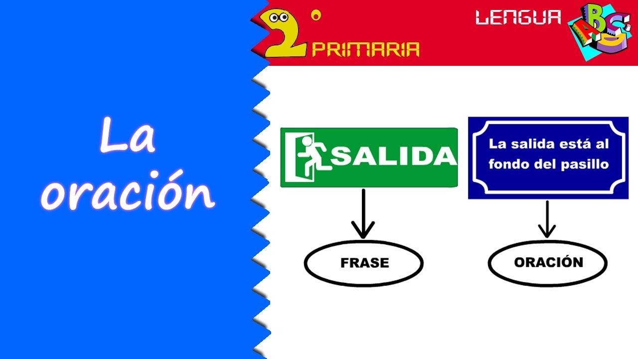 Lengua, 2º Primaria. Tema 4. La oración