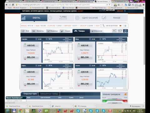 Рынок опционов курсовая