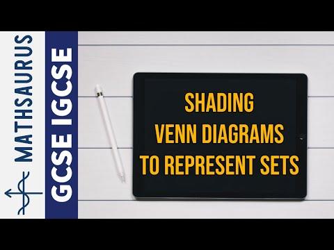 Venn Diagrams Shading Regions For Two Sets Patrickjmt Video