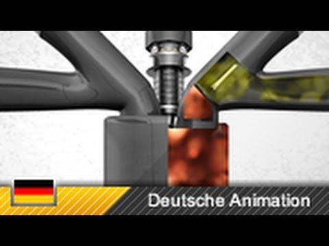 Viertaktmotor / 4-Takt-Motor / Ottomotor - Funktion (Animation)