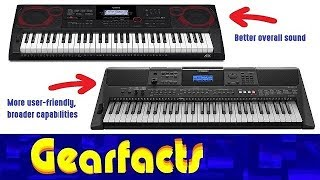 Piano Sound Comparison Of PSR-E And CT-X Keyboards