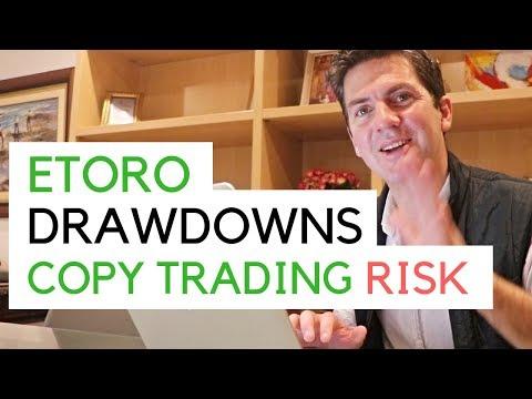 Trader nachrichten