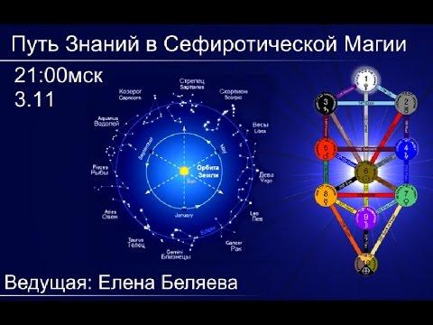 Гороскоп совместимости астролога
