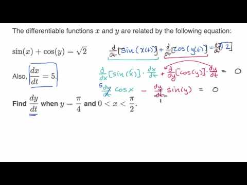 Worked Example Differentiating Related Functions Video