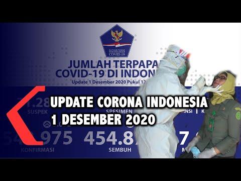update corona desember positif sembuh meninggal dunia