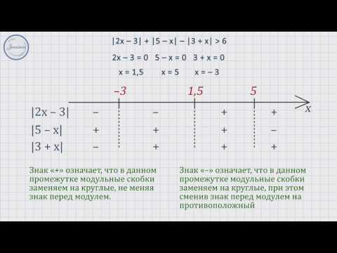 Решение модульного линейного неравенства, содержащего более одного модуля