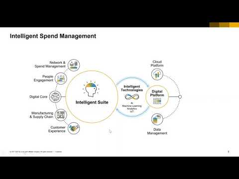2019 12 10 15 05 Intelligent Enterprise – Manage your Source to Pay