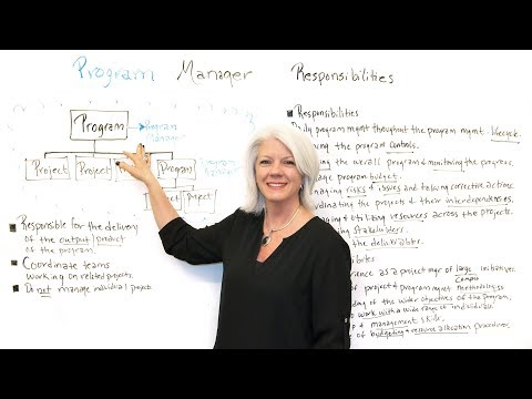 Program Manager Responsibilities - Project Management Training ...