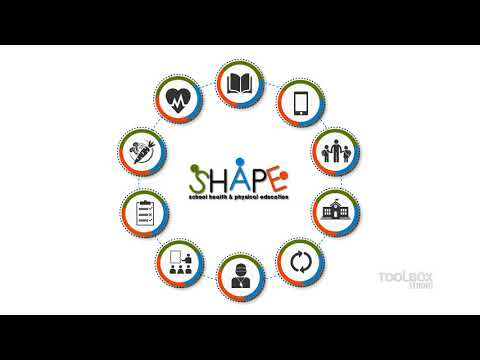 Shape India Introduction Video