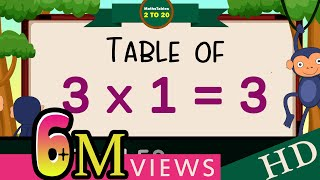 3-x1=3 Multiplication, Table of Three 3 Tables Song Multiplication Time of tables  - MathsTables