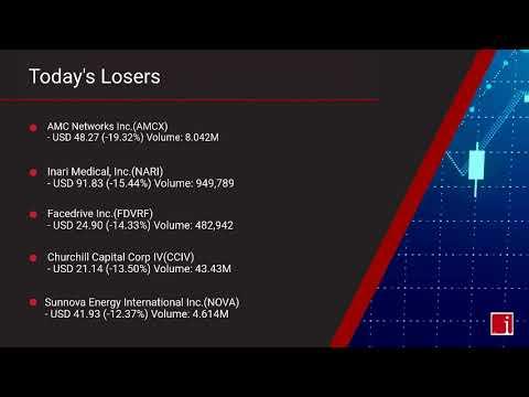 InvestorChannel's US Stock Market Update for Wednesday, Ja ... Thumbnail