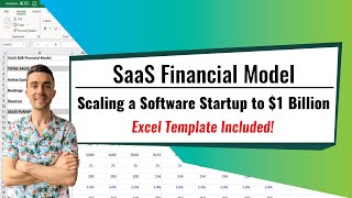 SaaS Financial Model Tutorial | Scaling a Software Startup to $1 Billion