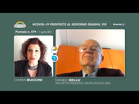 Anteprima del video Daniele BELLUProposte al governo Draghi, VIII