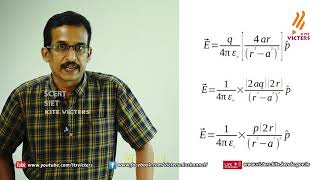 Plus Two | Physics | Class – 06