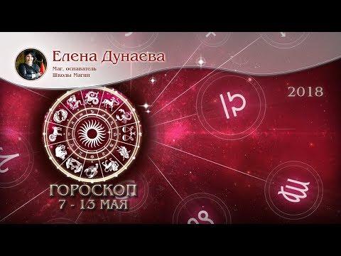 Дева гороскоп на 2017 год глоба