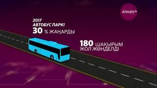 Мәслихат отырысында Алматы қаласының 2018 жылғы бюджеті бекітілді (14.12.17)
