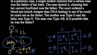 Non Mendelian Genetics Practice