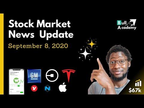 Uber's Zero-Emissions Plan, Beyond Meat's China Push, Nikola Motors + GM – Stock Market News Today