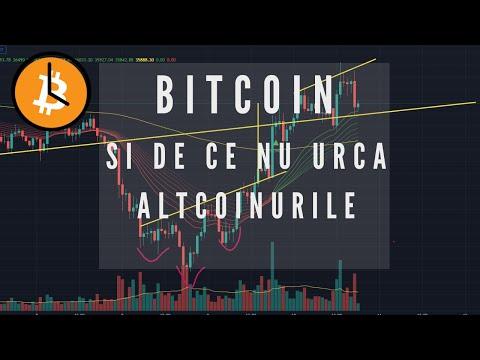Bitcoin revolution software