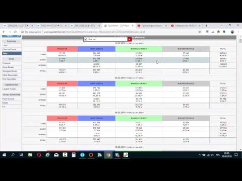 Бинарные опционы и применяемые графики