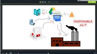 Como Iniciar Sesión en Google Sites Clasico JGuiza S.I. - Portal Empresarial